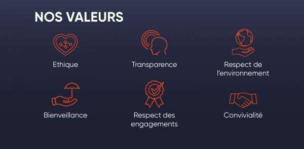 valeurs on achete francais