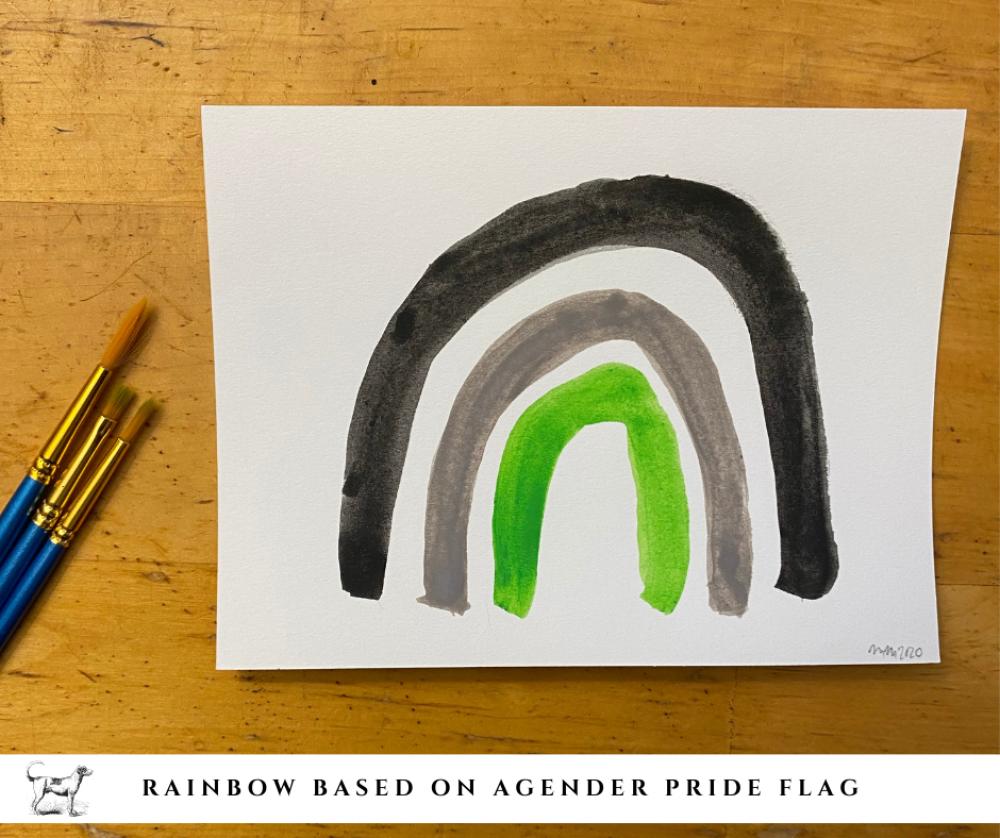 LGBTQ+ Pride Rainbow Painting / LGBT / Lesbian / Gay / Bi / Trans / Queer / Ace / Agender / Pan / Poly