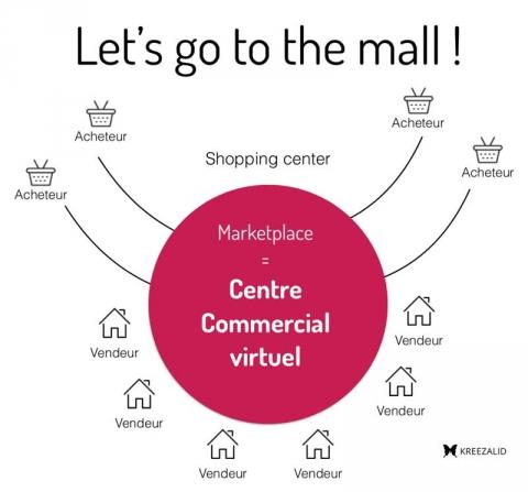 marketplace definition