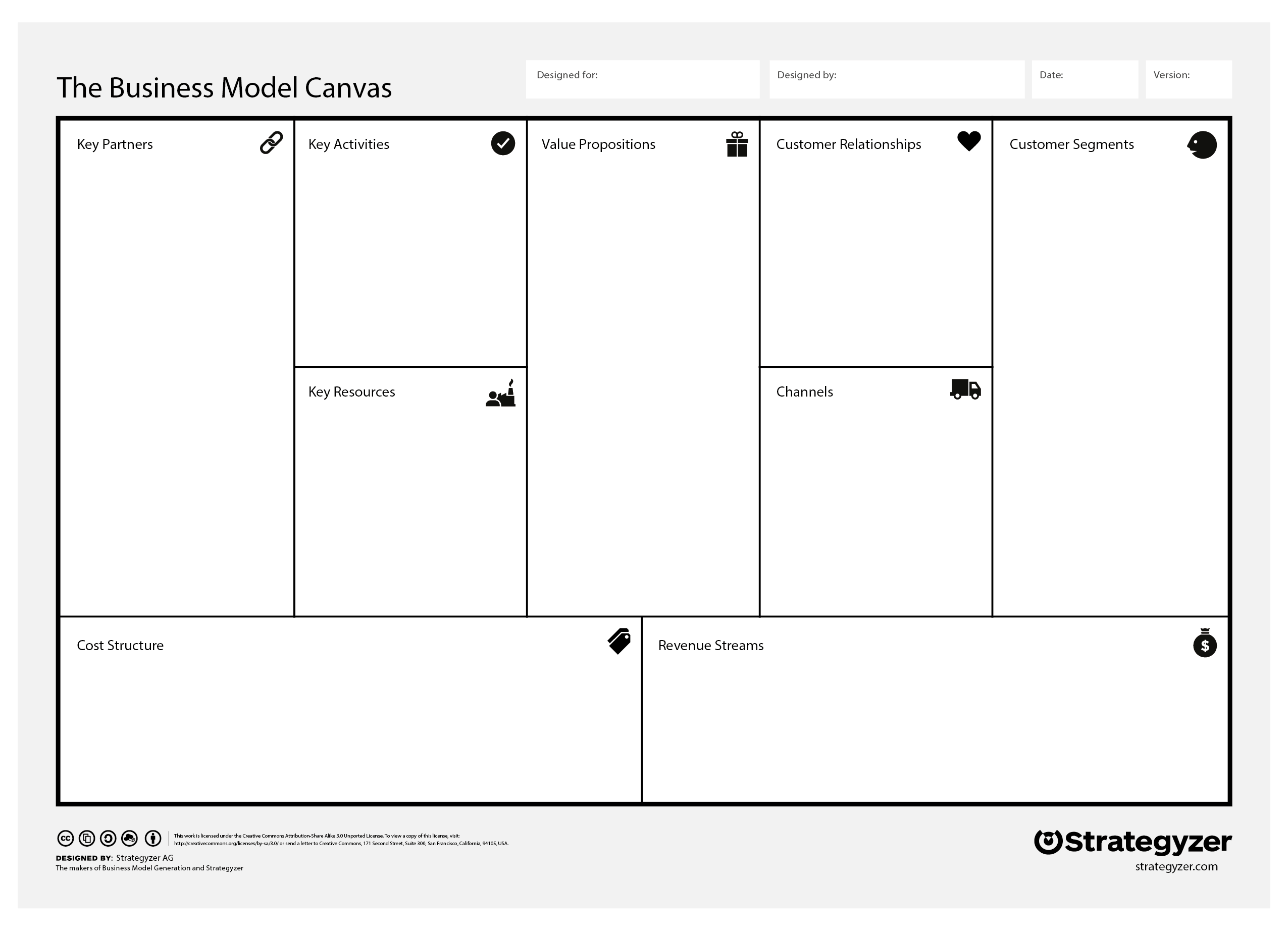Use a business model canvas before launching your online marketplace business model canvas friedricerecipe Choice Image