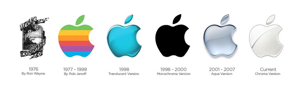 Apple, logos, identité graphique, charte graphique, kreezalid, marketplace